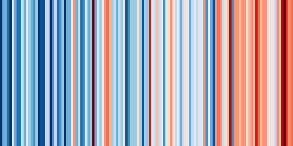 (data visualization, Oregon's average temperature. Blue represents cooler than average, red represents warmer than average, 1850-2018, via https://showyourstripes.info/)